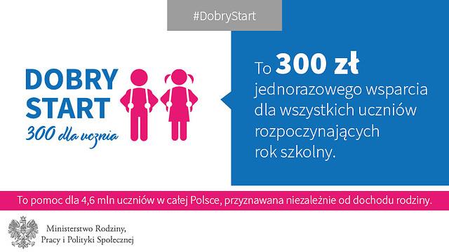 Rządowy program DOBRY START, czyli 300 zł na wyprawkę szkolną.
